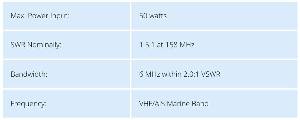 Especificaciones técnicas antena AIS 396
