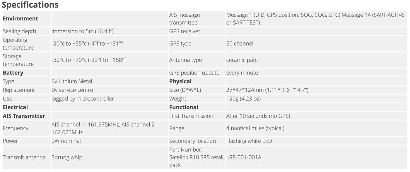Kannad Safelink R10 Especificaciones