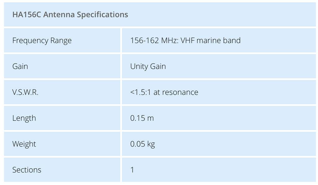 ANTENA VHF SHAKESPEARE HA-156
