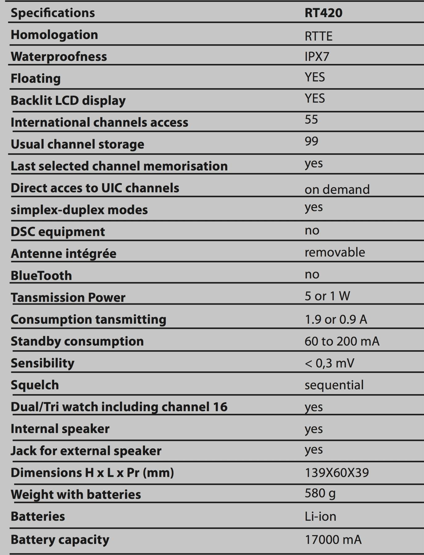 Navicom VHF 420 especificaciones técnicas