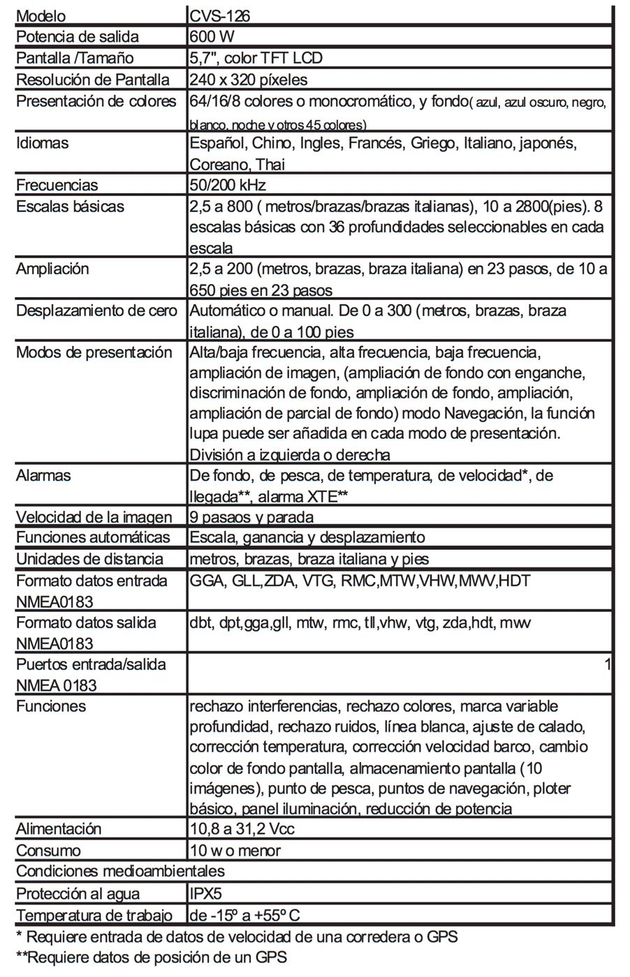 Especificaciones técnicas Koden CVS 126