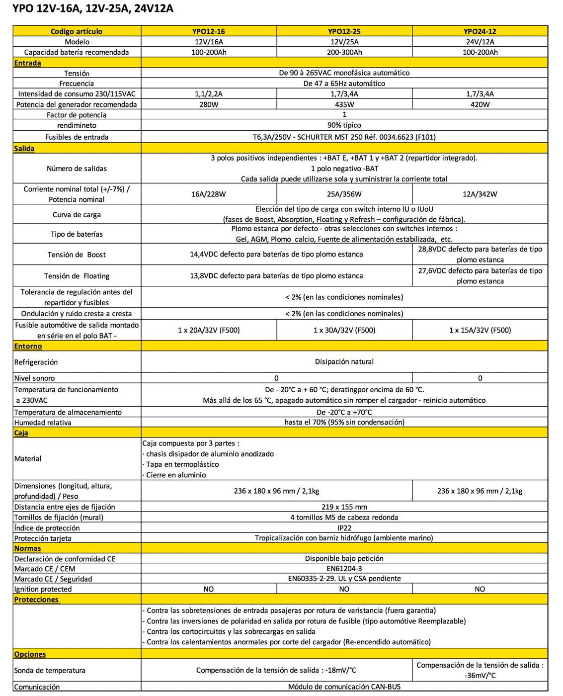 Especificaciones técnicas cargador de baterías Cristec