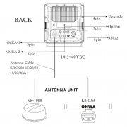 Conexiones-radar-onwa-KR-1008