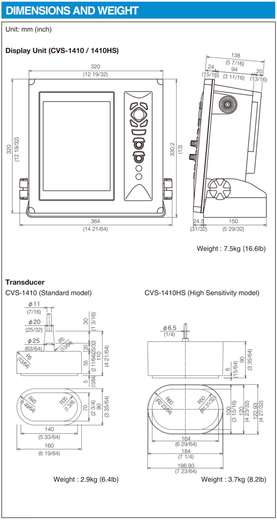 Dimensiones Sonda Koden CVS 1410