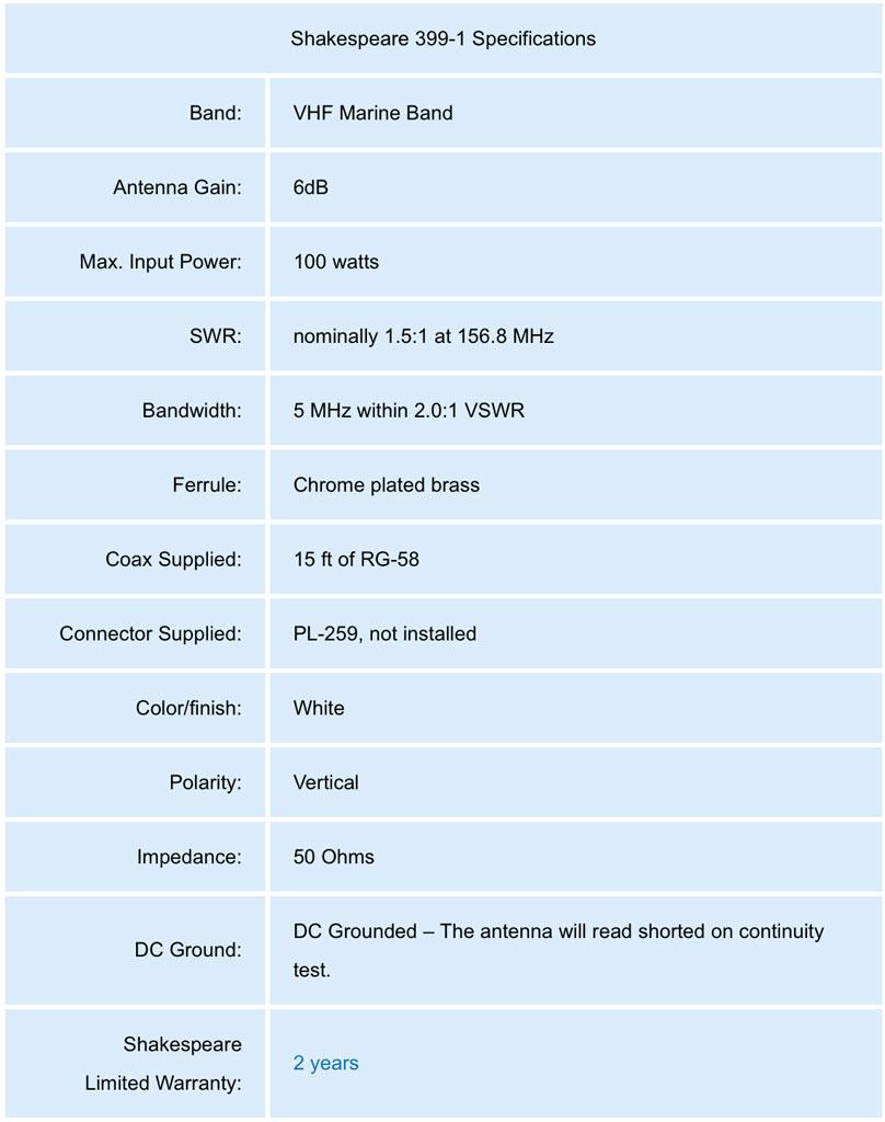 Especificaciones vhf shakespeare 399-1