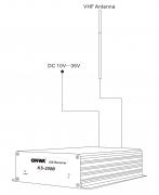 Receptor ONWA-KS-200B-conexiones