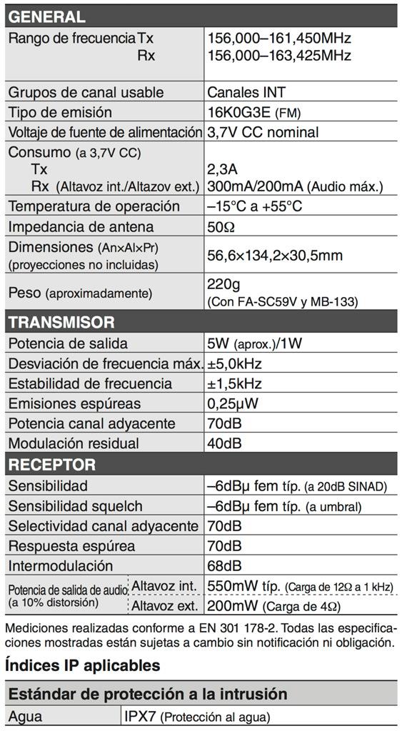 Especificaciones técnicas ICOM IC-M25