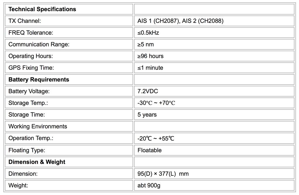 NSR NAS-1000 especificaciones técnicas