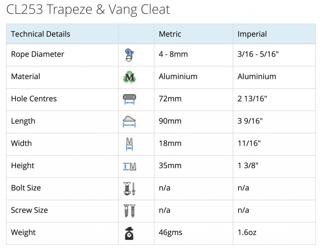 Especificaciones Clamcleat CL253