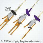 Clamcleat-CL253-trapecio-uso