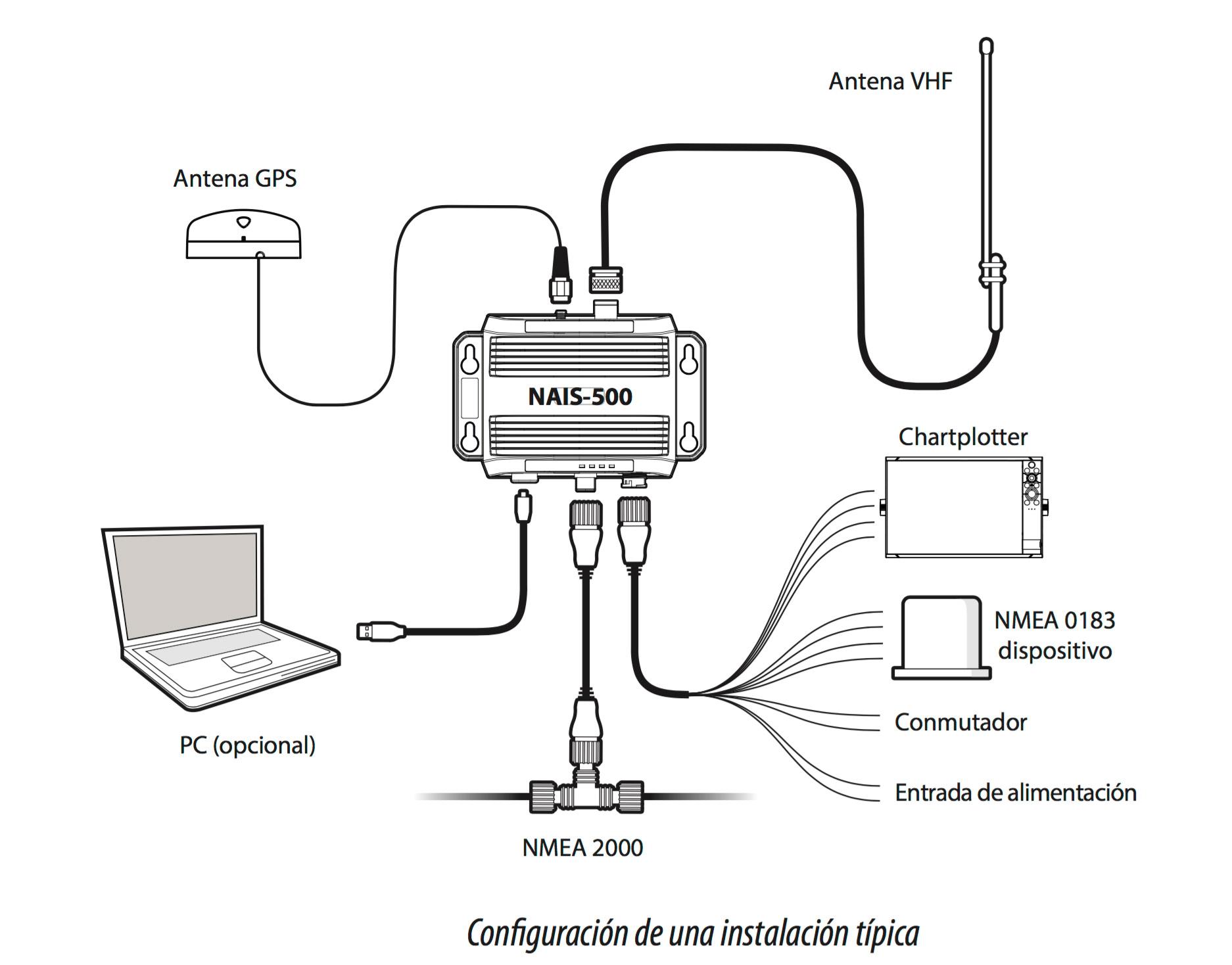 Transductor configuración