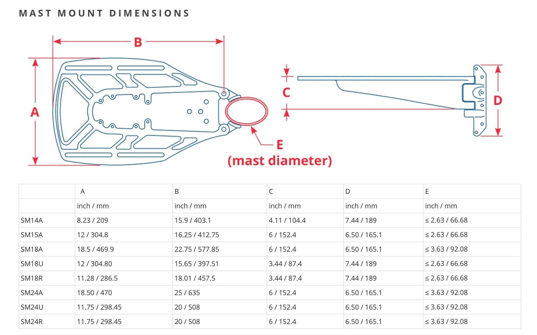 Dimensiones soporte radar