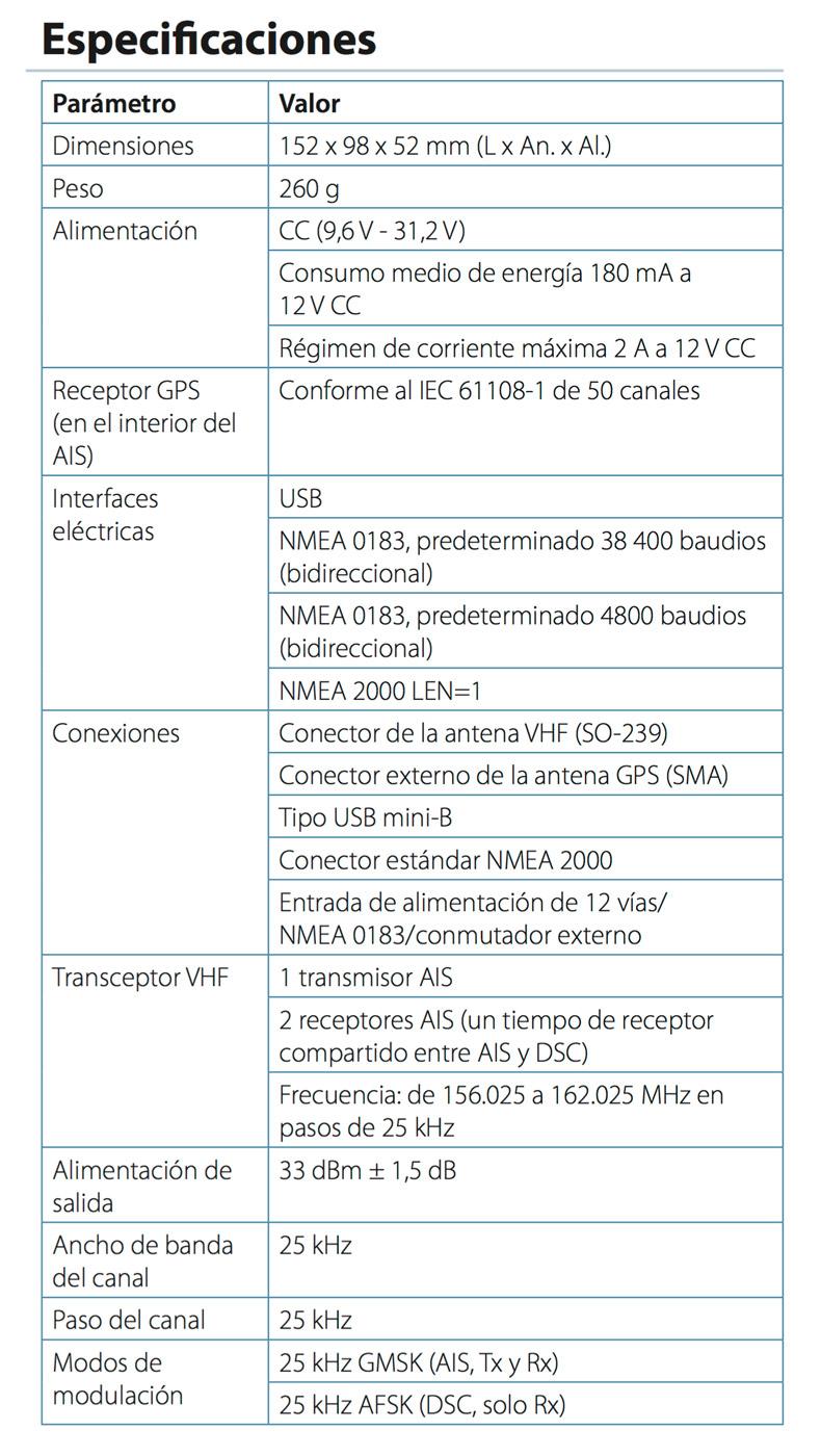 NAIS 500 Especificaciones