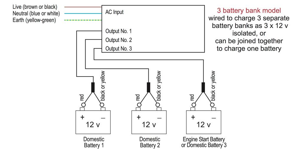 Conexiones cargador de batería barco