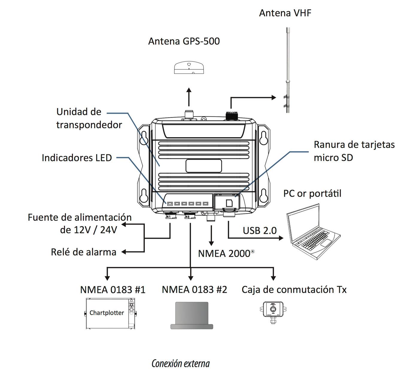 Simrad V3100 conexiones