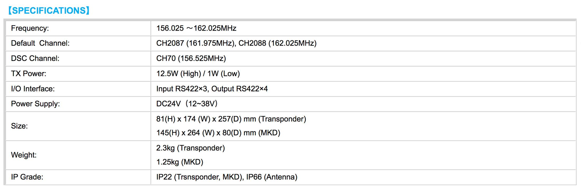 Especificaciones NSR NSI-1000